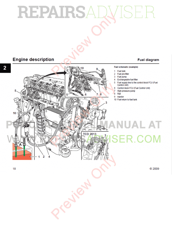 Deutz Engines TD/TCD 2012, TCD 2013 PDF Manual Download