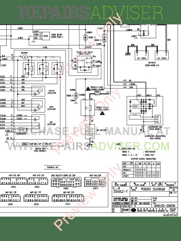Doosan Сrawler Excavator S340LC-V Set Schematics of PDF