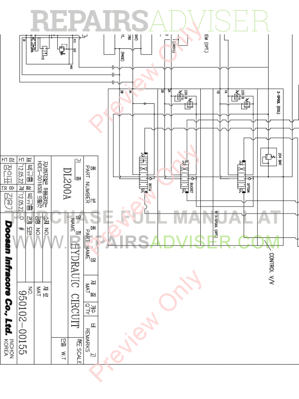 Doosan DL200 Wheel Loader Schemes Set of PDF Download