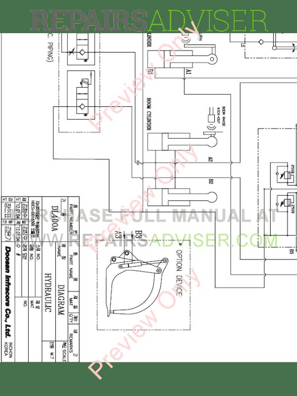 Doosan DL420 Wheel Loader Schemes Set of PDF Download