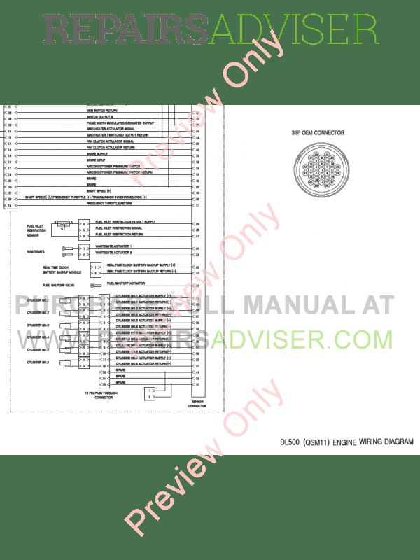 Doosan DL500 Wheel Loader Set Schematics of PDF Download