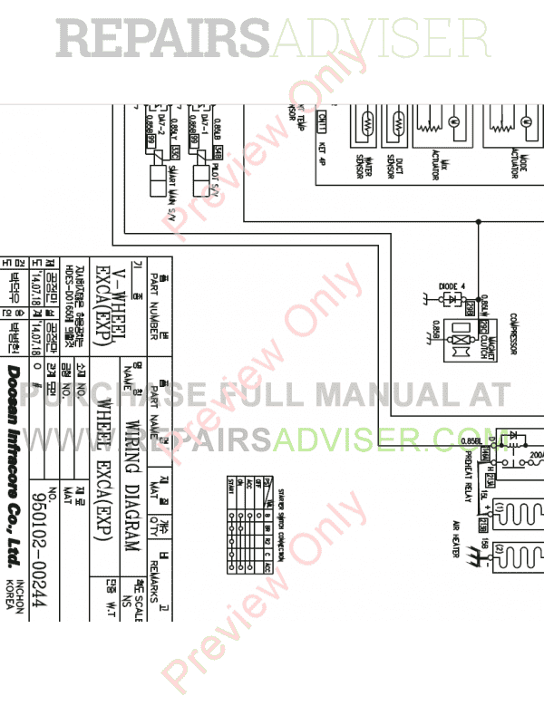 Doosan DX170W Wheel Excavator Schemes Set of PDF Download