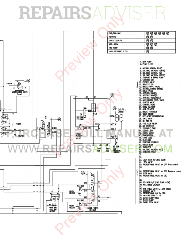 Doosan DX210W Wheel Excavator Set Schematics of PDF Download