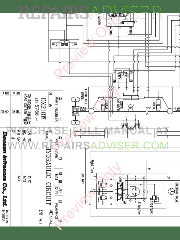 Doosan DX210W Wheel Excavator Set Schematics of PDF Download