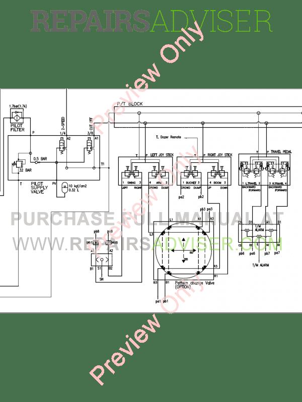 Doosan DX85R-3 Crawler Excavator Schemes Set of PDF Download