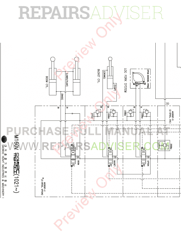 Doosan M160 Skid Steer Loader Hydravlic Scheme of PDF Download