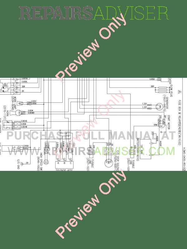 Doosan Mini Excavator S015 Set Schematics of PDF Download
