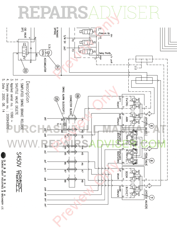 Doosan S450LC-3/S450-V Excavator Schemes Set of PDF Download
