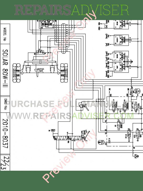 Doosan S80W-3 Wheel Excavator Schemes Set of PDF Download