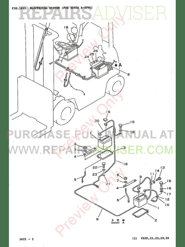 Komatsu FD20-30-10,FD20S-30-5,FD20-30-7 Parts Book PDF