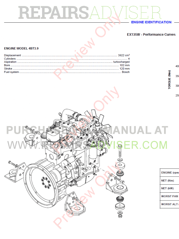 Fiat Hitachi Engine EX135W, EX165W Workshop manual PDF