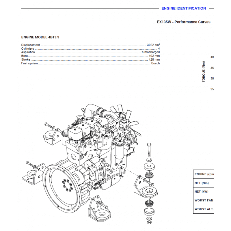 Fiat Hitachi Engine EX135W, EX165W Workshop manual PDF