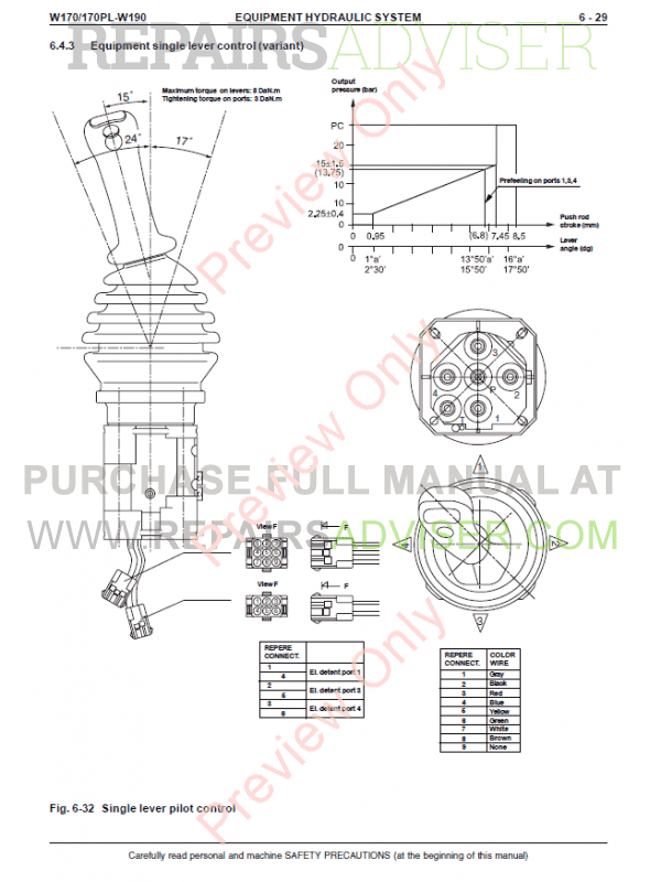 Fiat Kobelco Wheel Loader W170/170PL-W190 Manual PDF