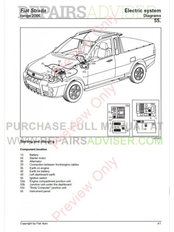 Fiat Strada Range 2006 Service Manual PDF Download