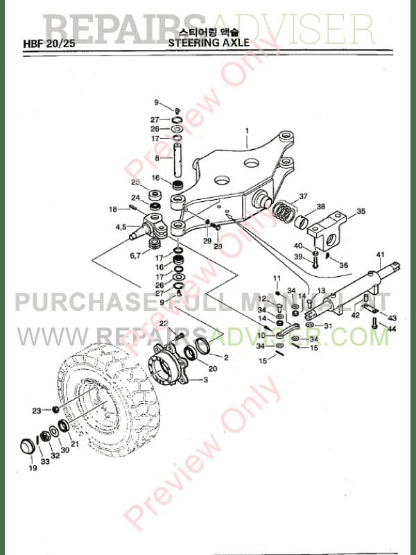 Halla Forklifts Parts Catalogue PDF Download