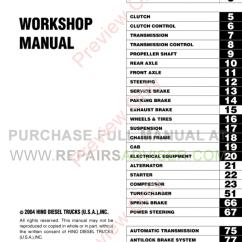 Hino Fd Wiring Diagram Lennox Thermostat Heat Pump Diesel Truck Fe Sg 2004 Workshop Manual Pdf Download Series