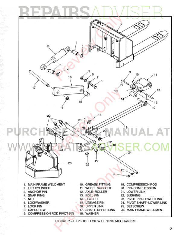 Hyster Class 3 For A218 Electric Motor Hand Trucks PDF