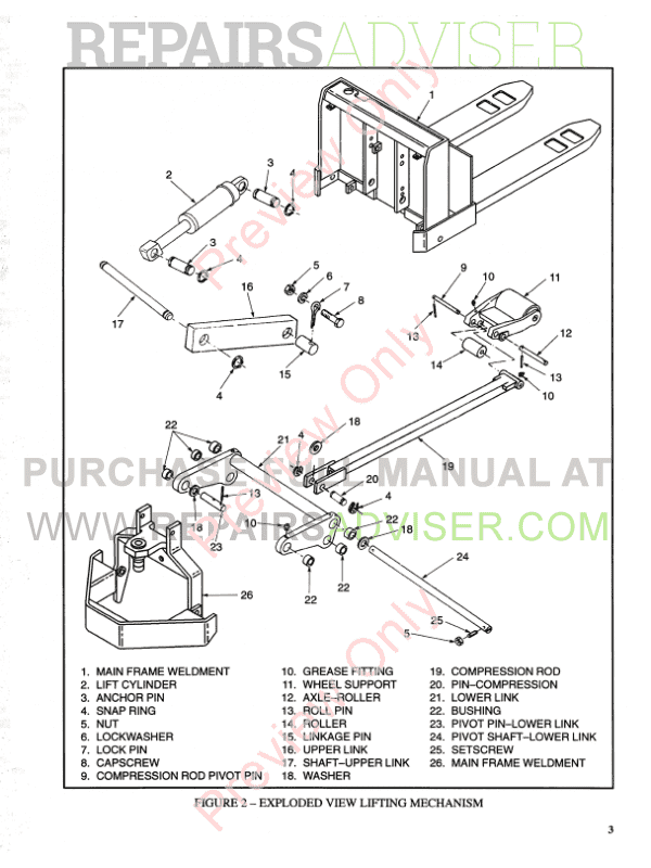 Hyster Class 3 For A498 Electric Motor Hand Trucks PDF