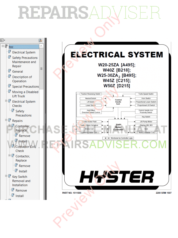 Hyster Class 3 For C215 Electric Motor Hand Trucks PDF