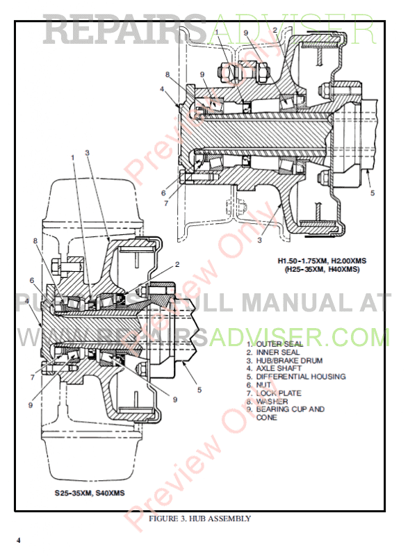 Hyster Class 4 For C010 Internal Combustion Engine Trucks