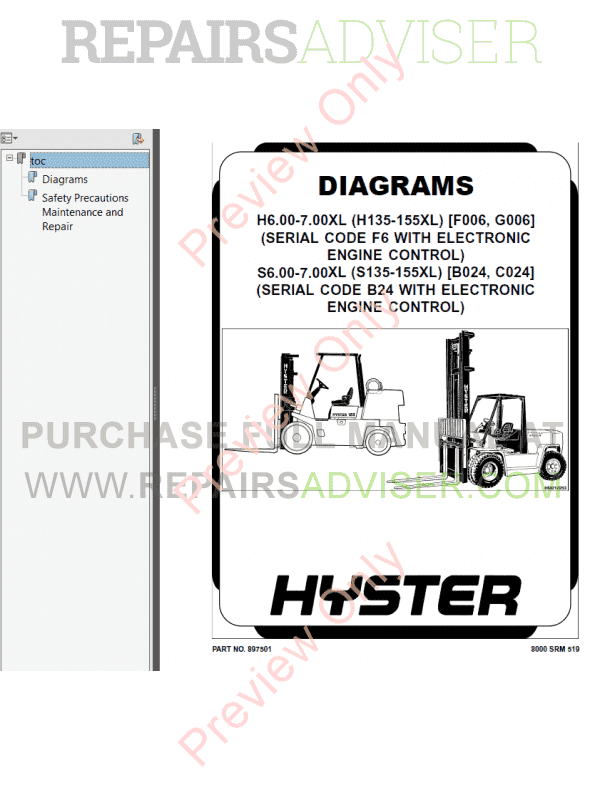 Hyster Class 4 For C024 Internal Combustion Engine Trucks