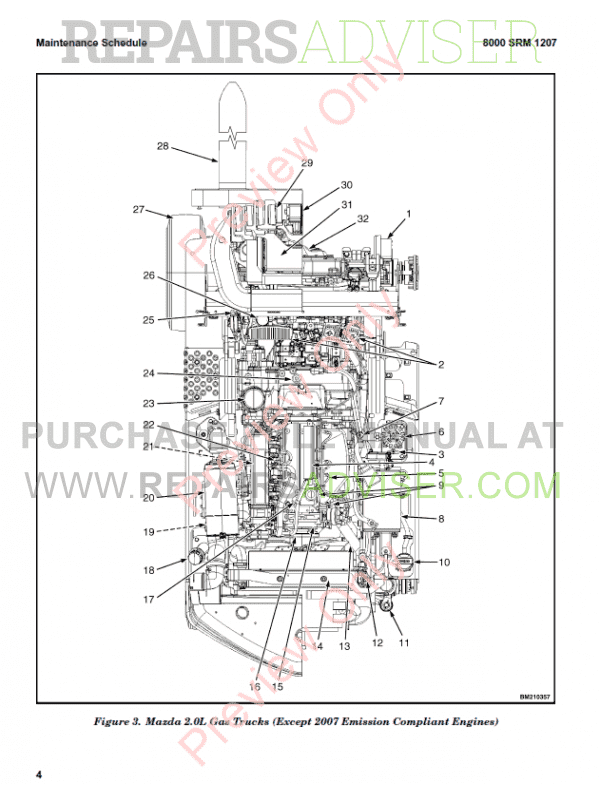 Hyster Class 4 For E010 Internal Combustion Engine Trucks