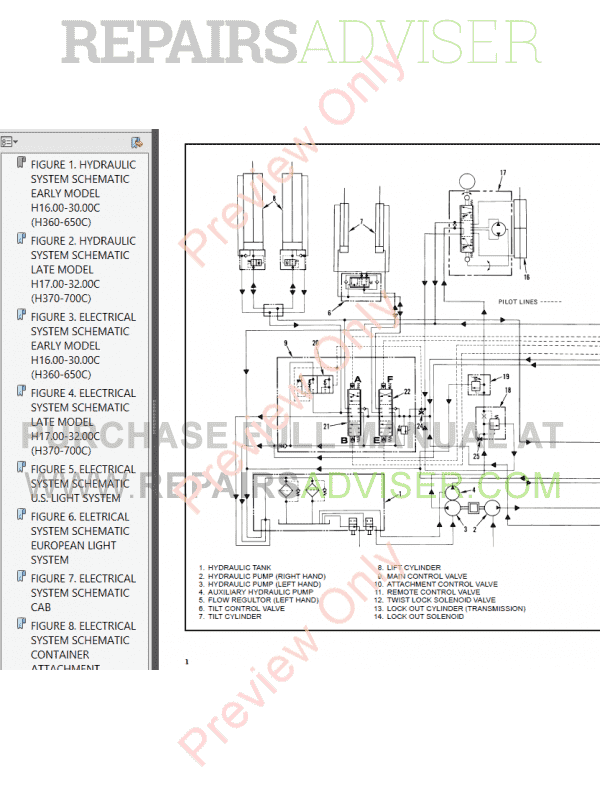Hyster Class 5 For C008 Europe Internal Combustion Engine