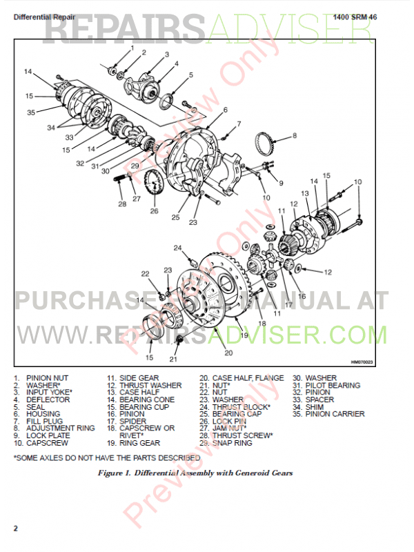 Hyster Class 5 For C019 Internal Combustion Engine Trucks
