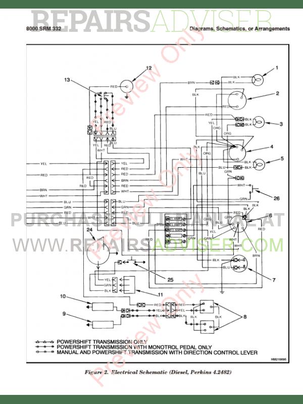 Diagrams Wiring Manitou Wiring Diagram - Auto Electrical ... on