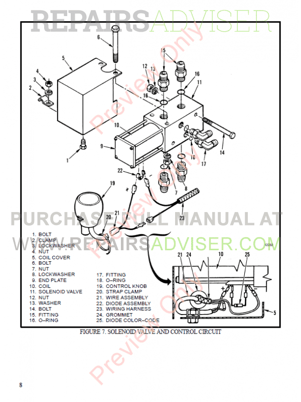 Hyster Class 5 For G005 Europe Internal Combustion Engine
