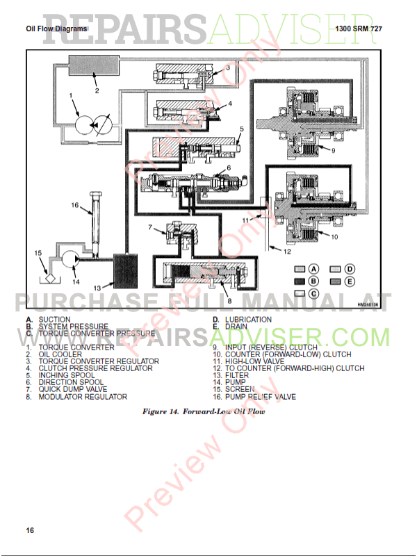 Hyster Class 5 For L005 Europe Internal Combustion Engine