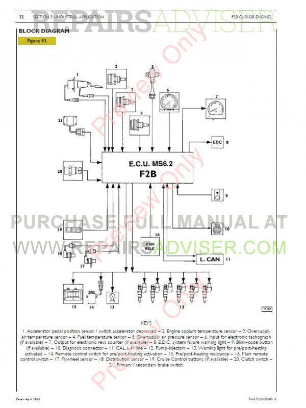 Iveco Tier 2 Cursor C78-C13 Cursor G-Drive Technical Repair Manual