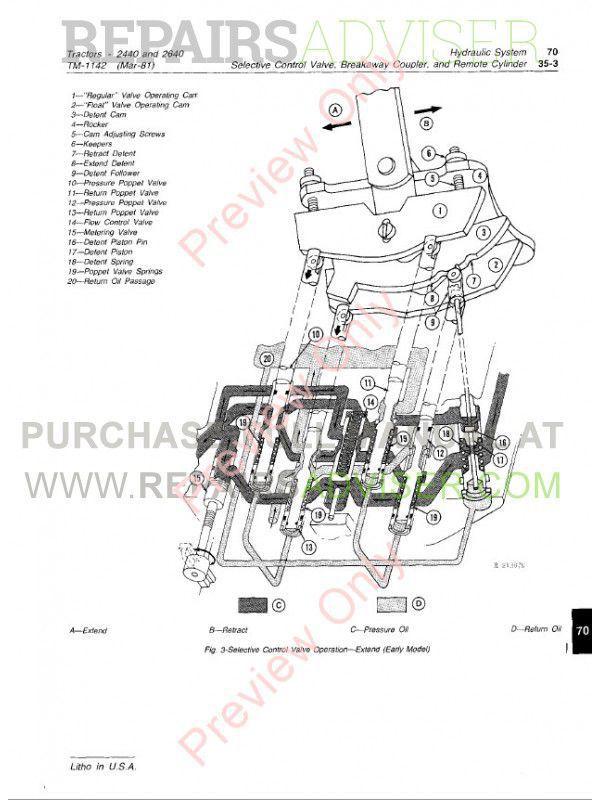 John Deere 2440 & 2640 Tractors Technical Manual PDF Download
