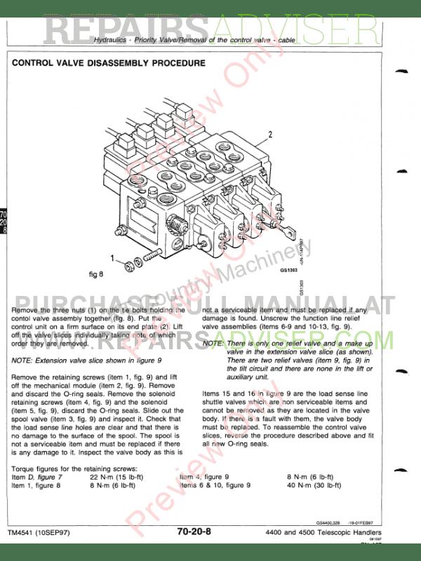 John Deere 4400 and 4500 Telescopic Handlers TM-4541 PDF