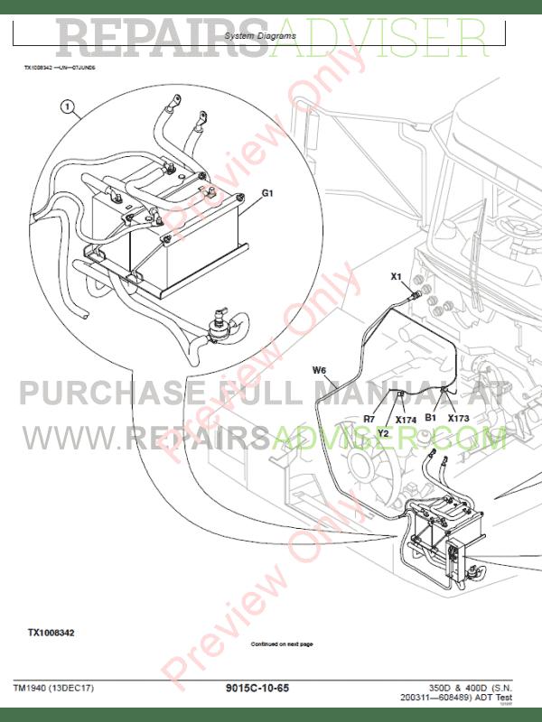 John Deere 350D and 400D articulated dump truck Manual PDF