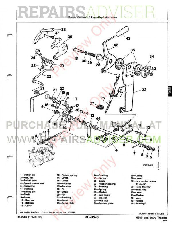 John Deere 6800 & 6900 Tractor Technical Manual TM-4516