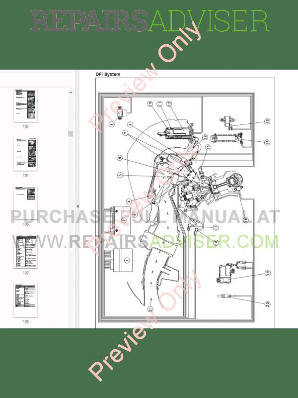Kawasaki Ninja ZX-6R Motorcycle Service Manual PDF Download