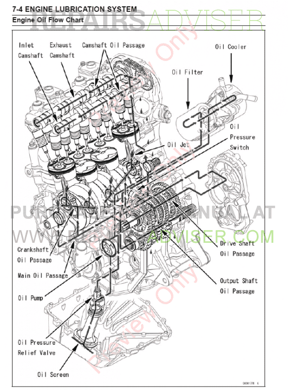 Kawasaki Ninja ZX-6R Motorcycle Service Manual PDF Download