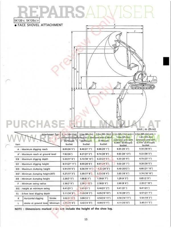 Kobelco SK100(L) V, SK120 V/LC V Hydraulic Excavators Shop