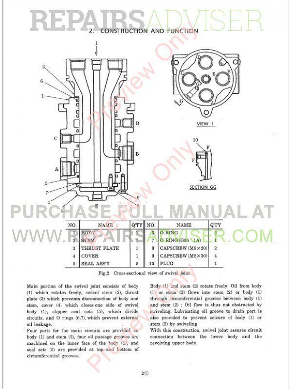 Kobelco SK100(L) V, SK120 V, SK120LC V Hydraulic