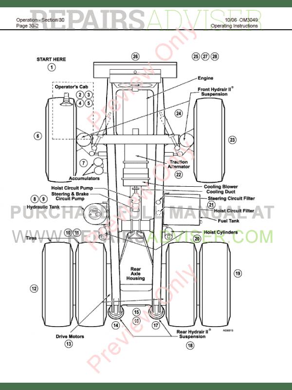 Komatsu 730E Trolley Dump Truck Set of PDF Manuals Download