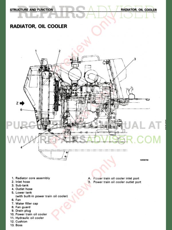 Komatsu Bulldozer D41E-6, D41P-6 Operation Shop Manuals PDF
