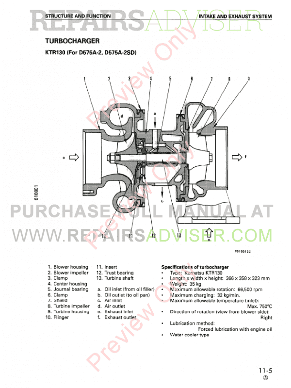 Komatsu Diesel Engine 12V170-1 Series Shop Manual PDF Download