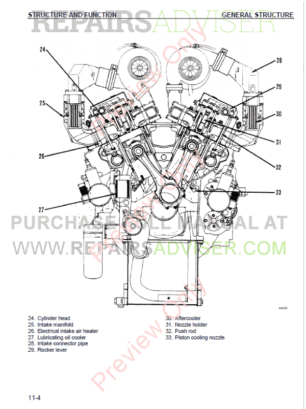 Komatsu Diesel Engine SA12V140Z-1 series Shop Manual PDF