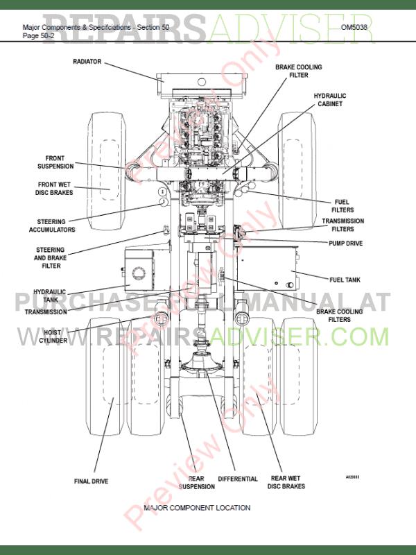 Komatsu HD1500-7 Dump Truck Set of PDF Manuals Download