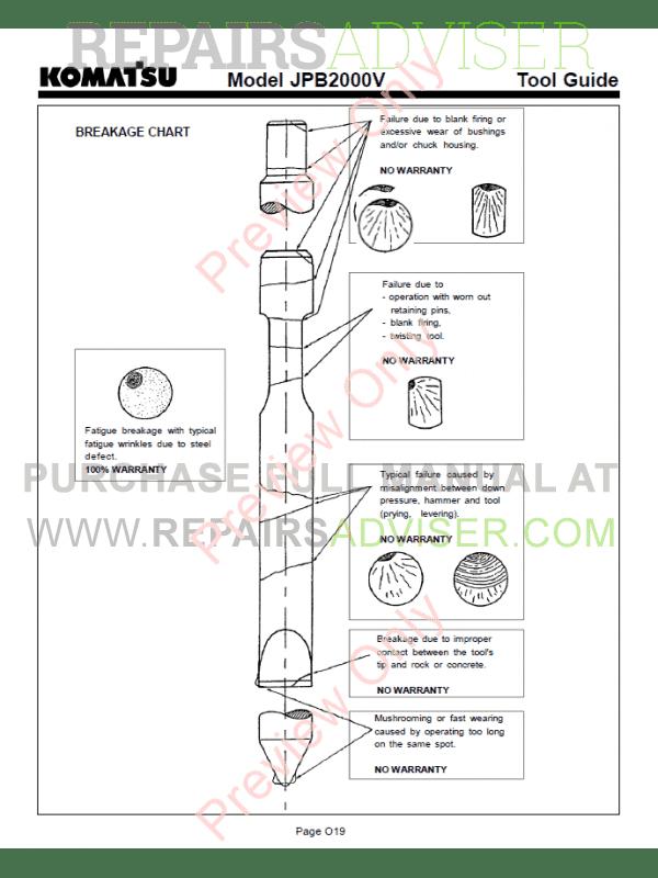 Komatsu Hydraulic Breaker JPB2000V Operation and