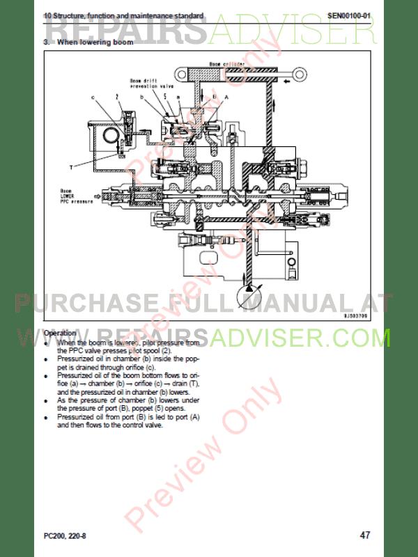 Komatsu Excavator Galeo PC200-8 PC200/220LC-8 Shop Manual PDF