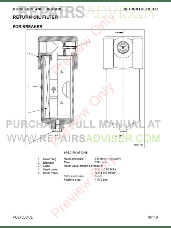 Komatsu Hydraulic Excavator Galeo PC270-7 Set of PDF