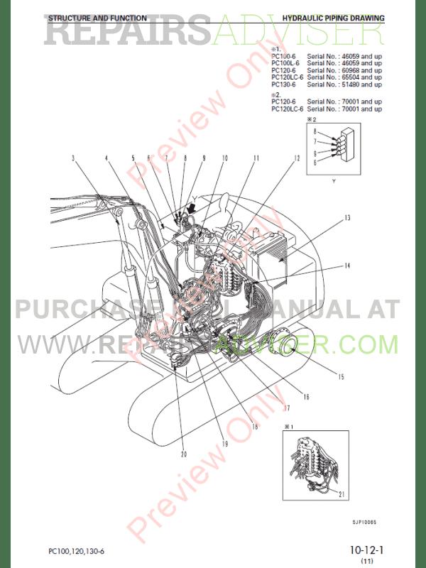 Komatsu Hydraulic Excavator PC100/120/130-6 Set of PDF