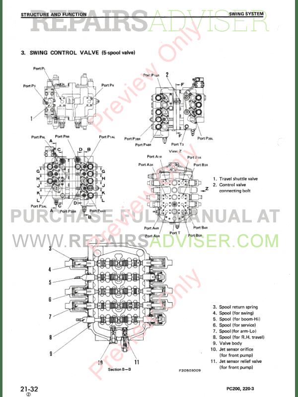 Komatsu Hydraulic Excavators PC200-210-220-240-280-3 Set